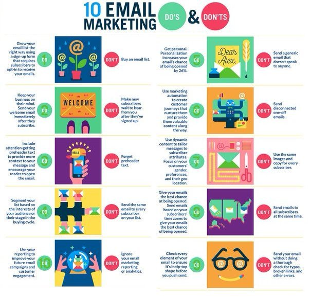 Email Marketing: How To Grow Your Business With Email Marketing