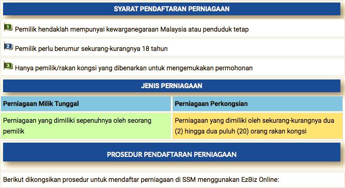 Cara Daftar SSM Online 2