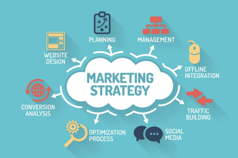 Marketing Strategy: 5 Common Marketing Strategy Mistake